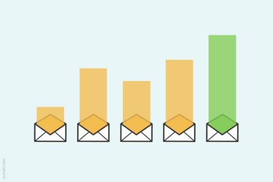 sumall_data_email_campaign_bars_chart_graph-e1394360095690